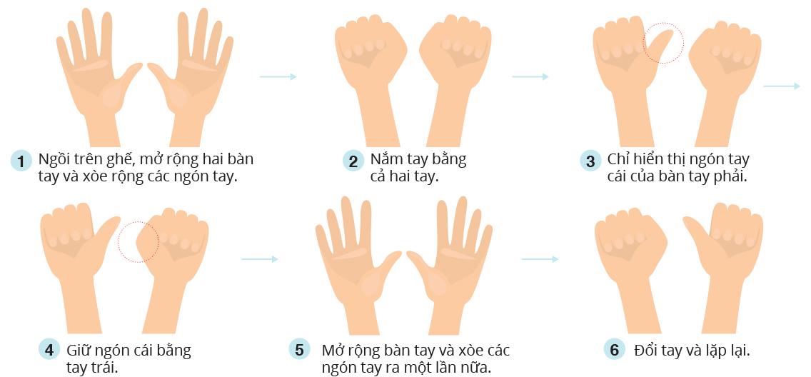 bài tập ngón tay